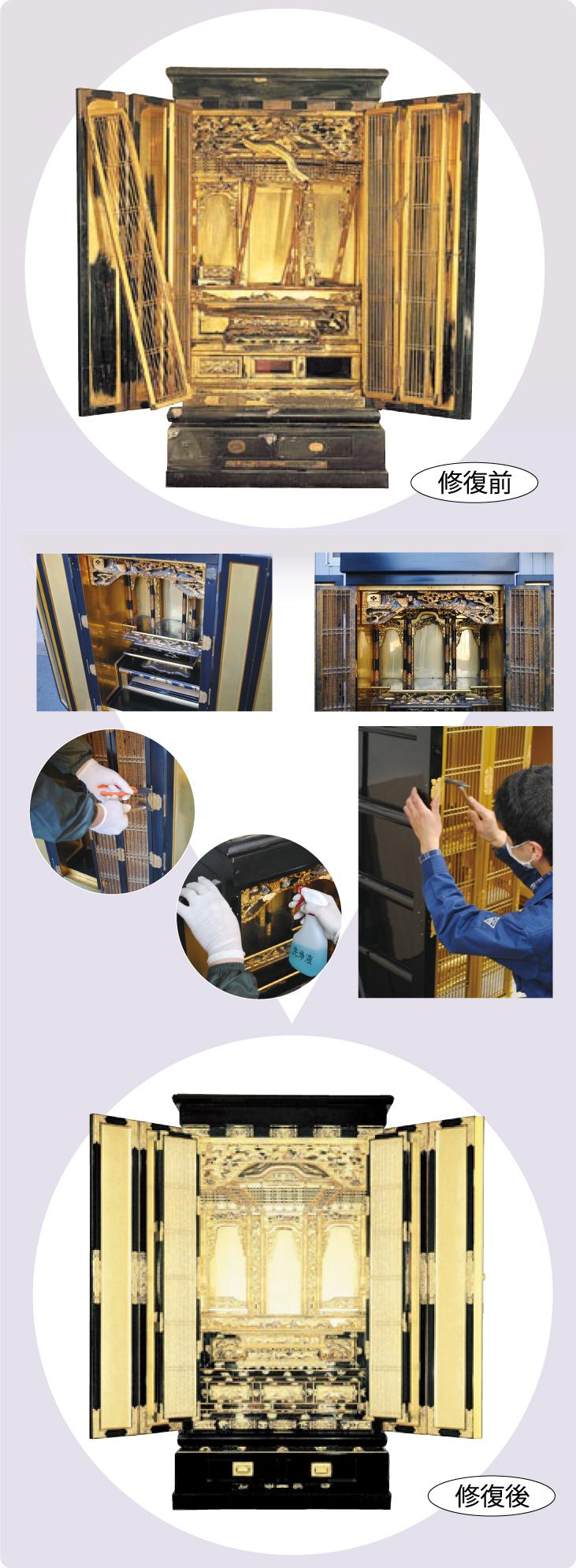 金箔お仏壇の修復例